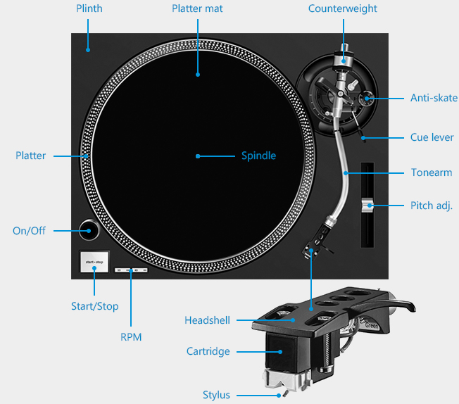 turntable cartridge diagram turntable thorens td 295 mkiv elsavadorla
